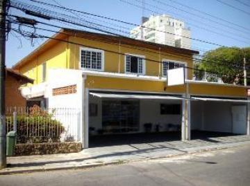 Alugar Casa / Casa com ponto comercial em São José dos Campos. apenas R$ 2.650.000,00